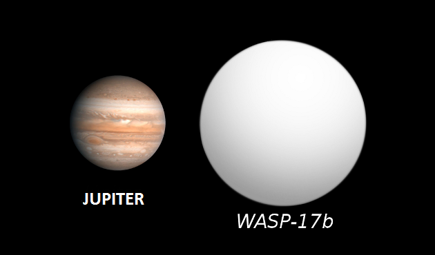 Exoplanet_Comparison_WASP-17_b