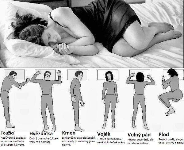 zdravie-spanok