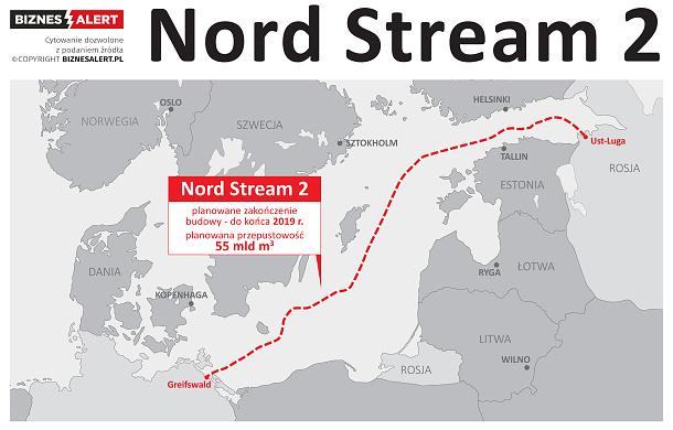 Polský premiér: Plynovod Nord Stream 2 nemá podnikatelský charakter, je nebezpečný 1